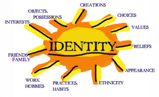 Belonging to a group shapes our identity essay